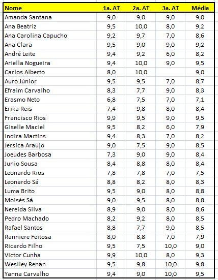 Resultado FACIME 2012-2
