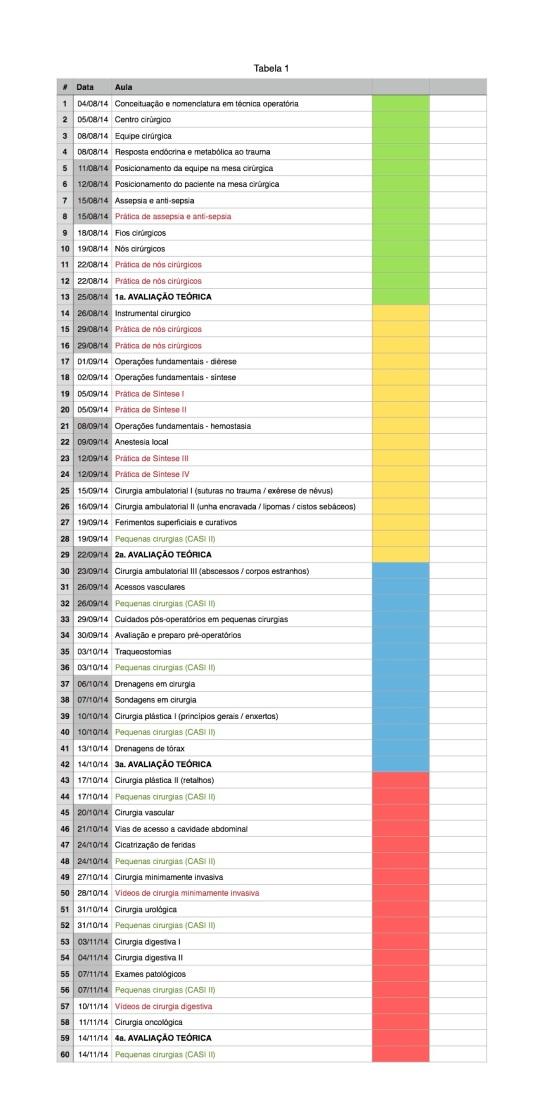 FACID Cronograma 2014-2